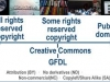 Intellectual Property Spectrum